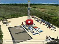 Anatomy of a Drilling Operation